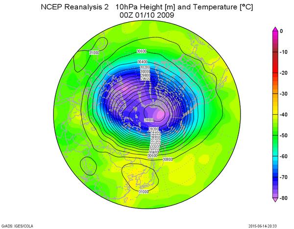 成層圏を人工的に温めて極渦を分...