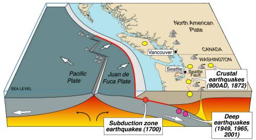 cascadia-subduction-zone-big-one-1.jpg